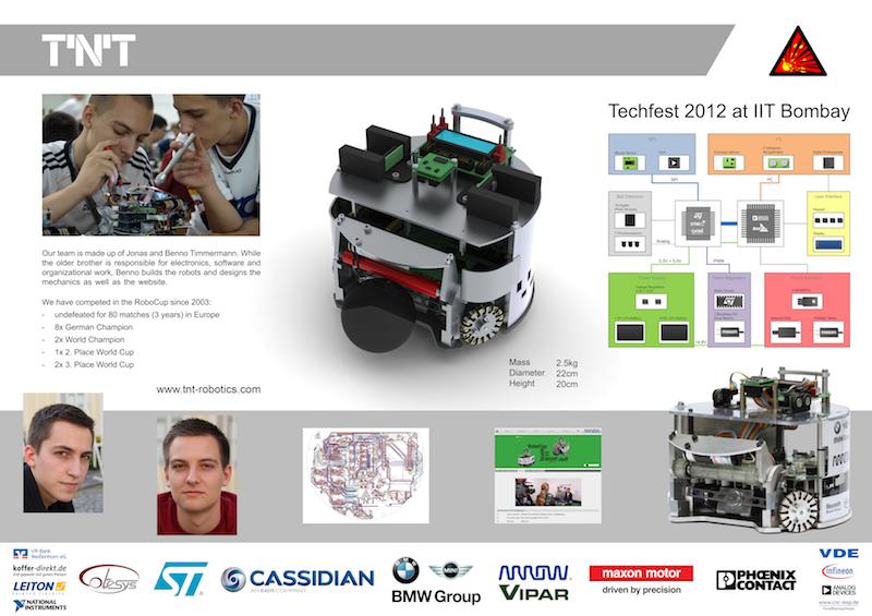 Poster Techfest 2012CAD-Modell WM 2010